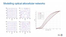 Professor Harald Haas presentation slide: Modelling Optical Attocellular Networks